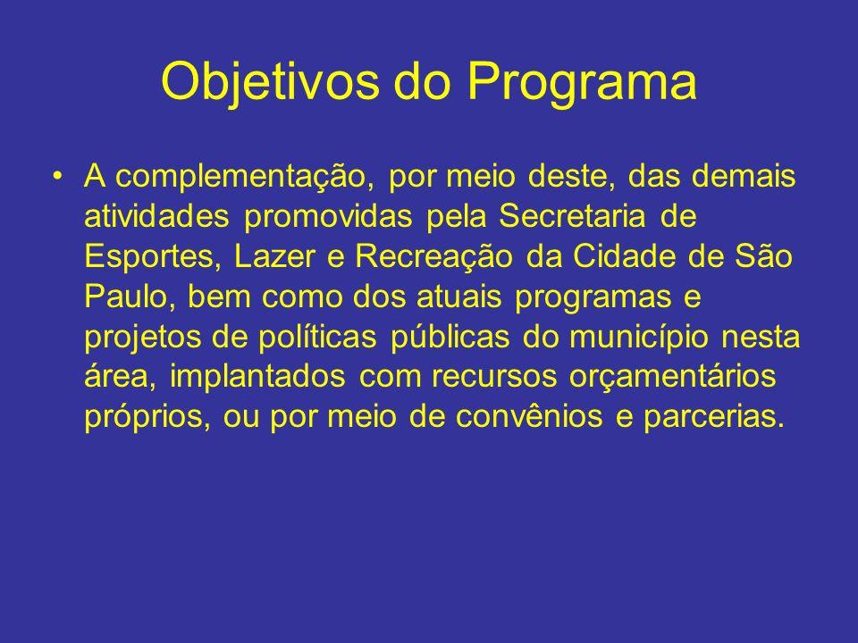 Objetivos do Programa A complementação, por meio deste, das demais atividades promovidas pela Secretaria de Esportes, Lazer e Recreação da Cidade de S