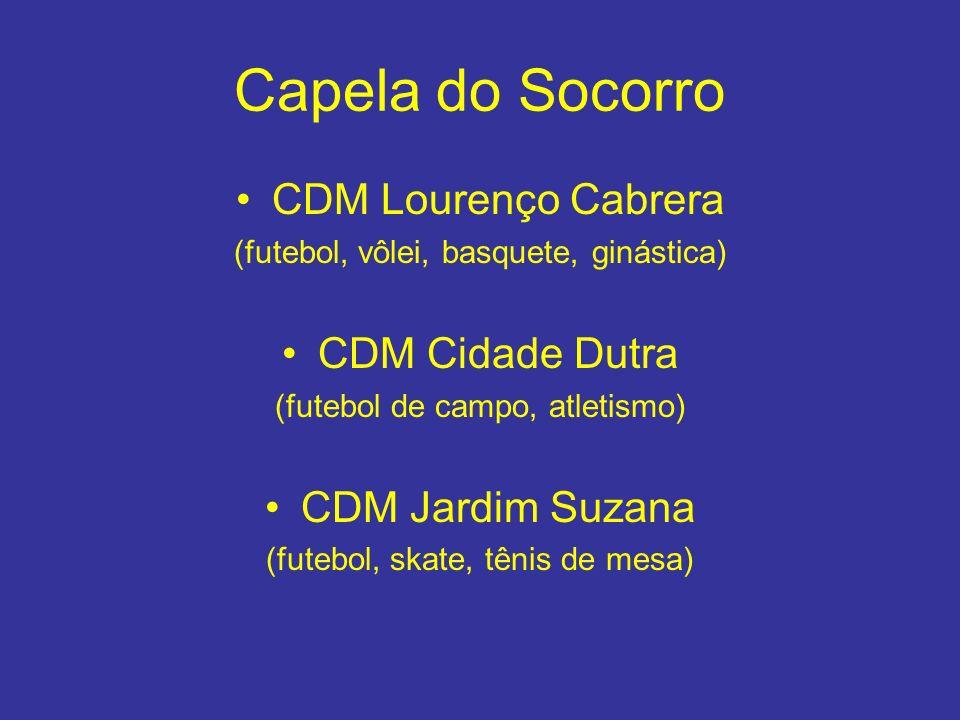 Capela do Socorro CDM Lourenço Cabrera (futebol, vôlei, basquete, ginástica) CDM Cidade Dutra (futebol de campo, atletismo) CDM Jardim Suzana (futebol