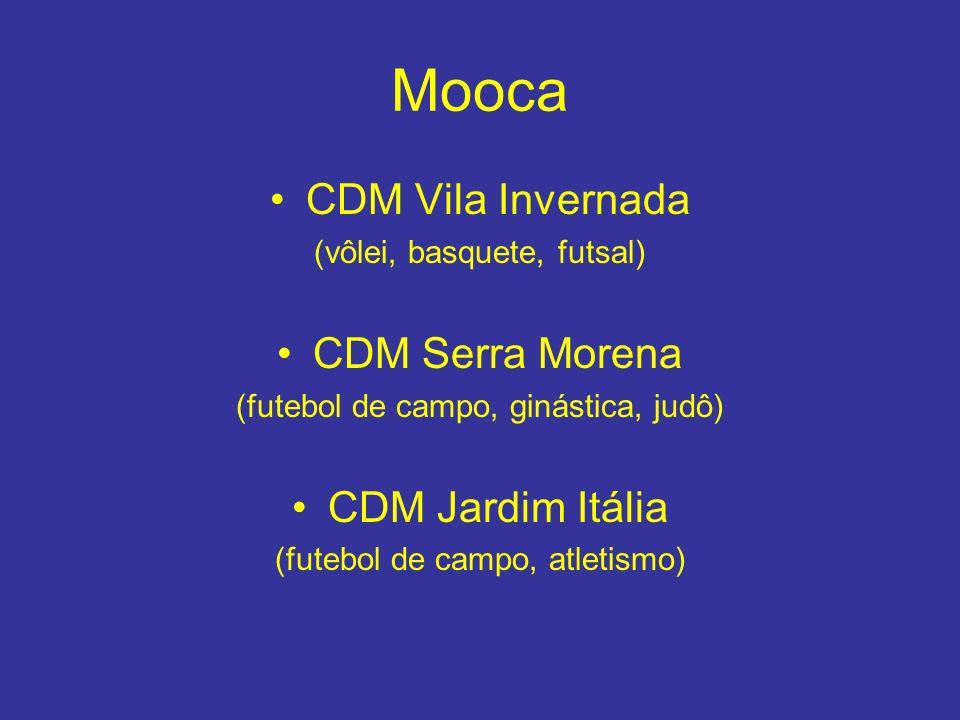 Mooca CDM Vila Invernada (vôlei, basquete, futsal) CDM Serra Morena (futebol de campo, ginástica, judô) CDM Jardim Itália (futebol de campo, atletismo