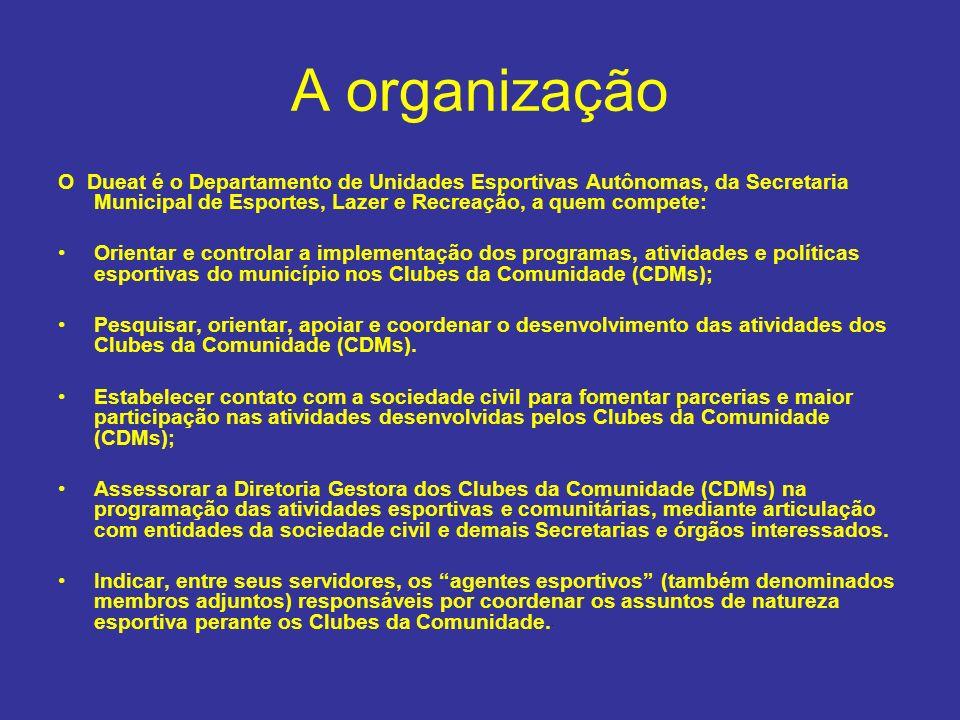 A organização O Dueat é o Departamento de Unidades Esportivas Autônomas, da Secretaria Municipal de Esportes, Lazer e Recreação, a quem compete: Orien