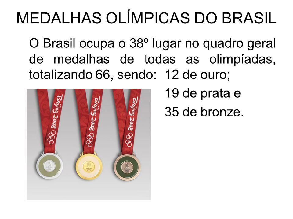 MEDALHAS OLÍMPICAS DO BRASIL Na última olimpíada (Atenas – 2004), o Brasil ficou com a 16ª colocação com um total de 10 medalhas: 5 de ouro, 2 de prata e 3 de bronze.