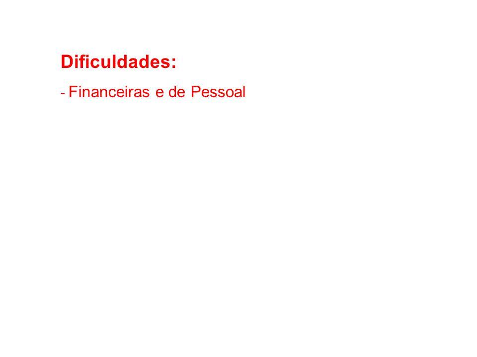 Dificuldades: - Financeiras e de Pessoal