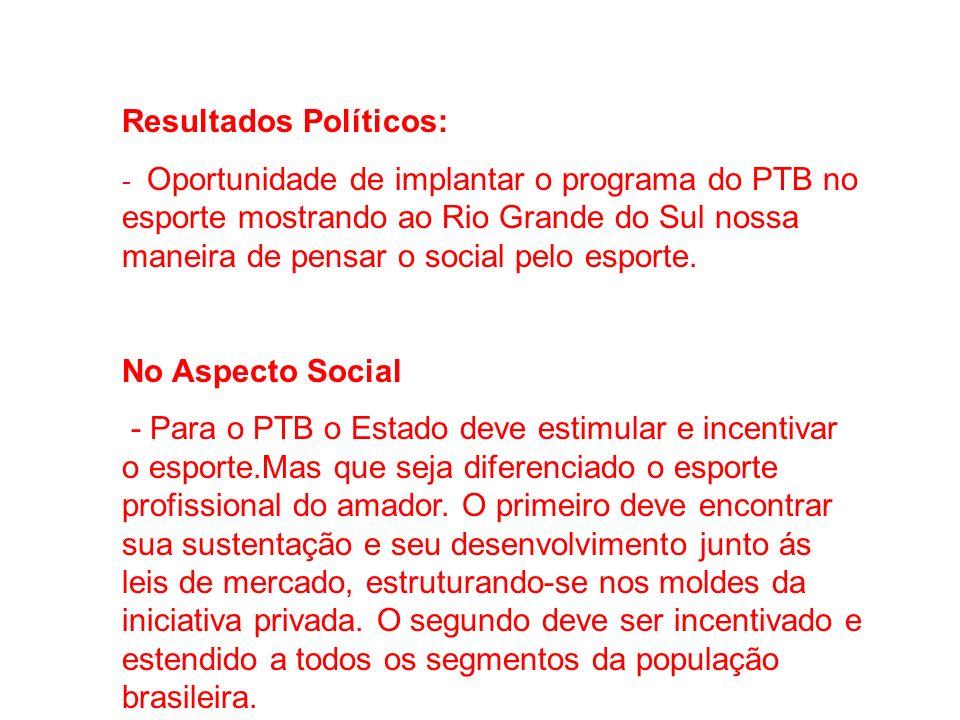 Resultados Políticos: - Oportunidade de implantar o programa do PTB no esporte mostrando ao Rio Grande do Sul nossa maneira de pensar o social pelo es