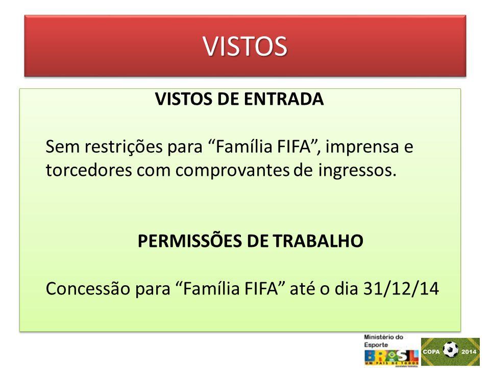 VISTOSVISTOS VISTOS DE ENTRADA Sem restrições para Família FIFA, imprensa e torcedores com comprovantes de ingressos. PERMISSÕES DE TRABALHO Concessão