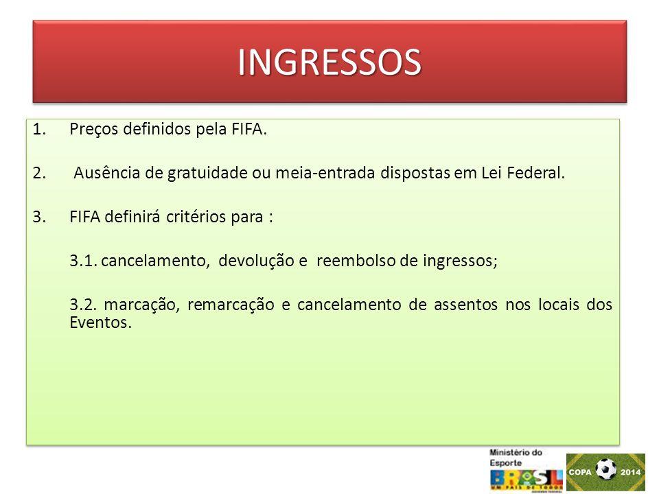INGRESSOSINGRESSOS 1.Preços definidos pela FIFA. 2.