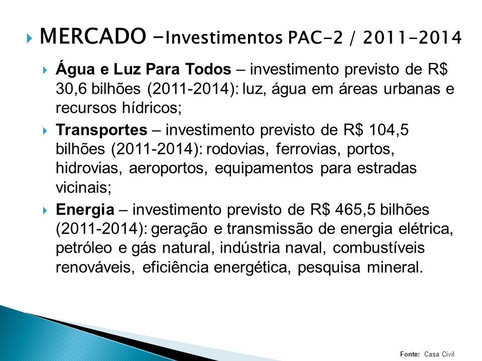 Água e Luz Para Todos – investimento previsto de R$ 30,6 bilhões (2011-2014): luz, água em áreas urbanas e recursos hídricos; Transportes – investimento previsto de R$ 104,5 bilhões (2011-2014): rodovias, ferrovias, portos, hidrovias, aeroportos, equipamentos para estradas vicinais; Energia – investimento previsto de R$ 465,5 bilhões (2011-2014): geração e transmissão de energia elétrica, petróleo e gás natural, indústria naval, combustíveis renováveis, eficiência energética, pesquisa mineral.