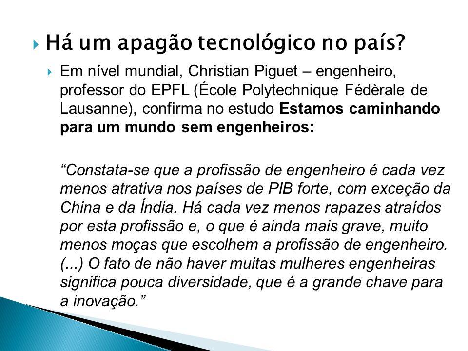 Há um apagão tecnológico no país? Em nível mundial, Christian Piguet – engenheiro, professor do EPFL (École Polytechnique Fédèrale de Lausanne), confi