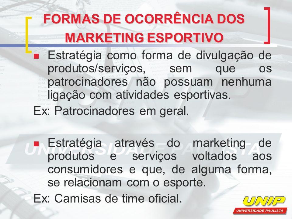 FORMAS DE OCORRÊNCIA DOS MARKETING ESPORTIVO Estratégia como forma de divulgação de produtos/serviços, sem que os patrocinadores não possuam nenhuma ligação com atividades esportivas.