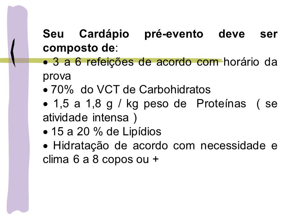 Seu Cardápio pré-evento deve ser composto de: 3 a 6 refeições de acordo com horário da prova 70% do VCT de Carbohidratos 1,5 a 1,8 g / kg peso de Prot