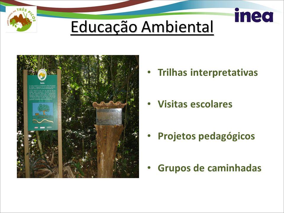 Educação Ambiental Trilhas interpretativas Visitas escolares Projetos pedagógicos Grupos de caminhadas
