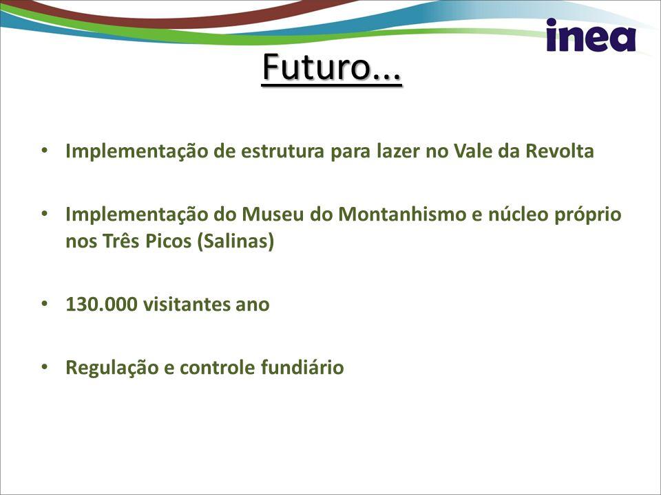 Futuro... Implementação de estrutura para lazer no Vale da Revolta Implementação do Museu do Montanhismo e núcleo próprio nos Três Picos (Salinas) 130