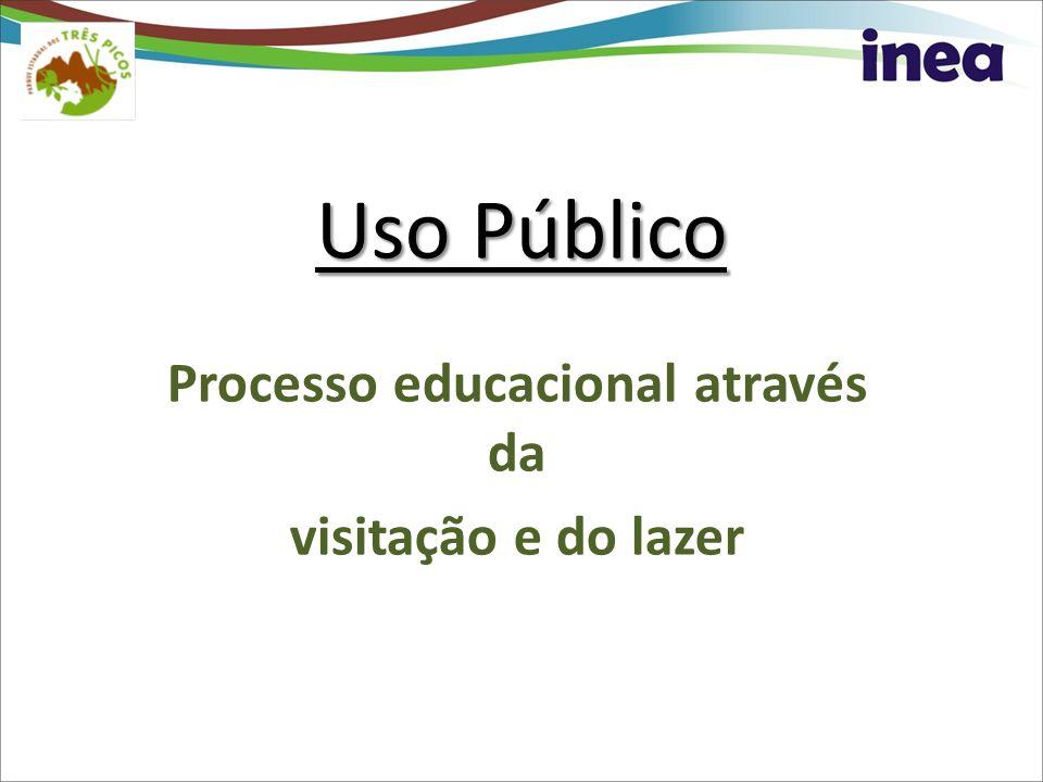 Uso Público Processo educacional através da visitação e do lazer