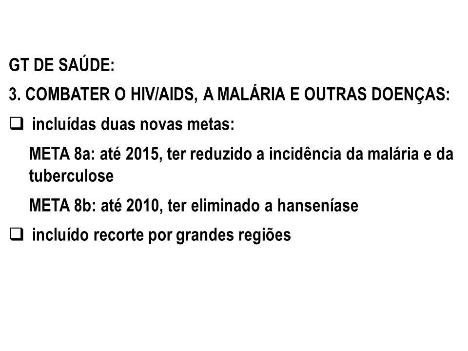 GT DE SAÚDE: 3. COMBATER O HIV/AIDS, A MALÁRIA E OUTRAS DOENÇAS: incluídas duas novas metas: META 8a: até 2015, ter reduzido a incidência da malária e