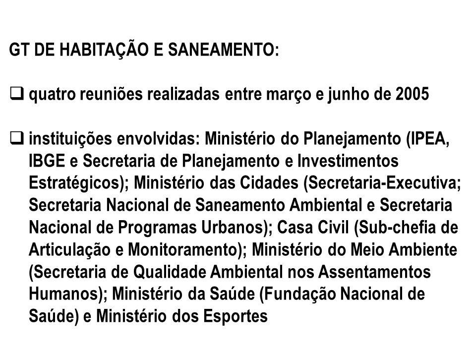 GT DE HABITAÇÃO E SANEAMENTO: quatro reuniões realizadas entre março e junho de 2005 instituições envolvidas: Ministério do Planejamento (IPEA, IBGE e