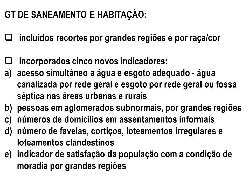 GT DE SANEAMENTO E HABITAÇÃO: incluídos recortes por grandes regiões e por raça/cor incorporados cinco novos indicadores: a)acesso simultâneo a água e