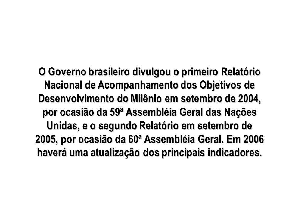 O Governo brasileiro divulgou o primeiro Relatório Nacional de Acompanhamento dos Objetivos de Desenvolvimento do Milênio em setembro de 2004, por oca