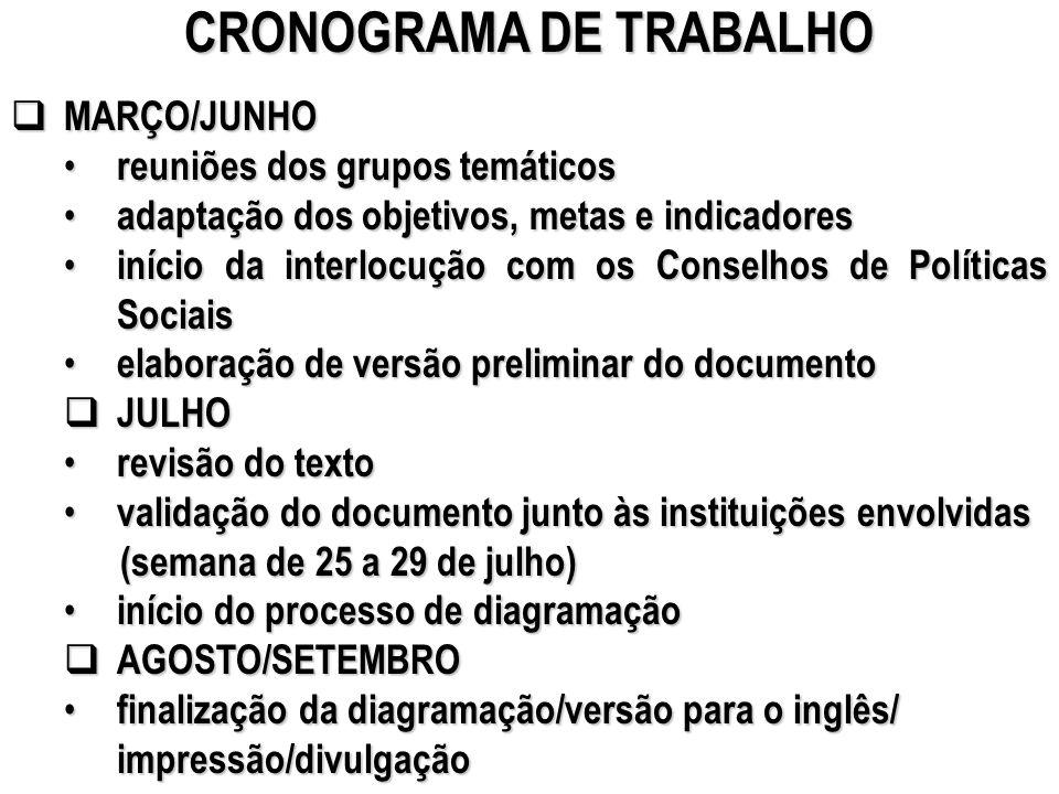 CRONOGRAMA DE TRABALHO MARÇO/JUNHO MARÇO/JUNHO reuniões dos grupos temáticos reuniões dos grupos temáticos adaptação dos objetivos, metas e indicadore