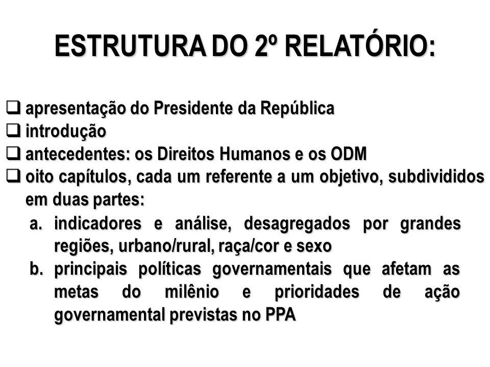 GT DE MEIO AMBIENTE E ENERGIA: incorporados doze novos indicadores: a)cobertura arbórea plantada em 1990, 2000 e 2005; b)cobertura arbórea total (natural + plantada) em 1990, 2000 e 2005 c)taxa média de desmatamento da Amazônia, em 1977-88 e 1988 a 2004 d)total de áreas susceptíveis à desertificação, em 2000 e)número, tipos e áreas de Unidades de Conservação municipais, em 2002 f)oferta interna de energia no Brasil, em 2003 g)intensidade no uso de energia no setor agropecuário, em 1995 e 2003