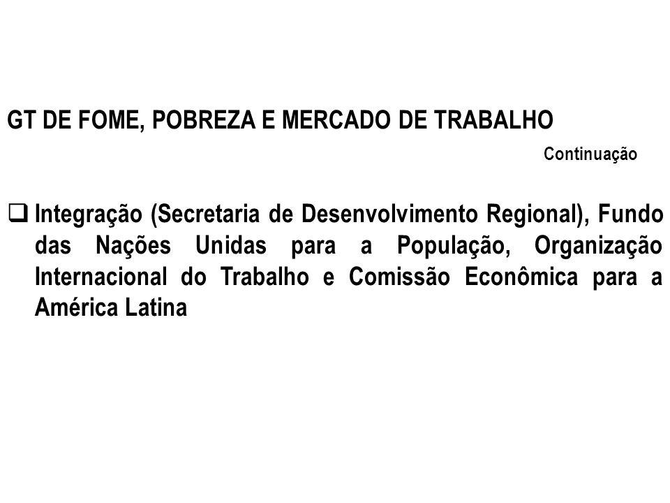 GT DE FOME, POBREZA E MERCADO DE TRABALHO Integração (Secretaria de Desenvolvimento Regional), Fundo das Nações Unidas para a População, Organização I