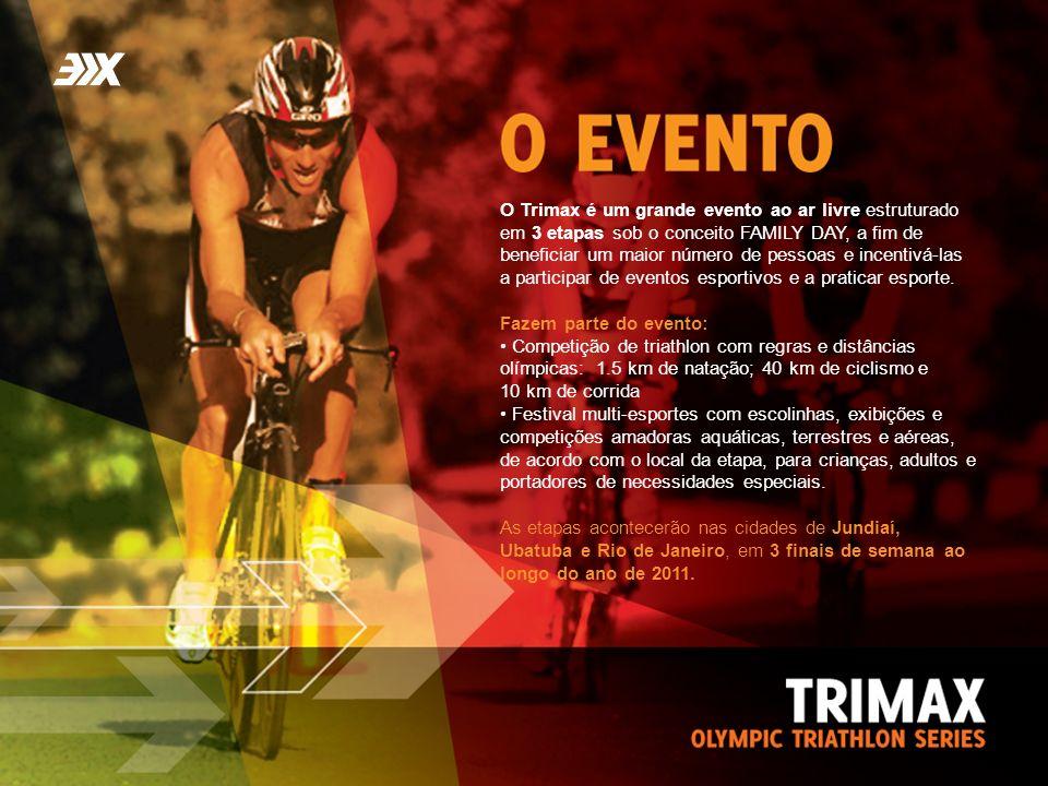 O Trimax é um grande evento ao ar livre estruturado em 3 etapas sob o conceito FAMILY DAY, a fim de beneficiar um maior número de pessoas e incentivá-las a participar de eventos esportivos e a praticar esporte.