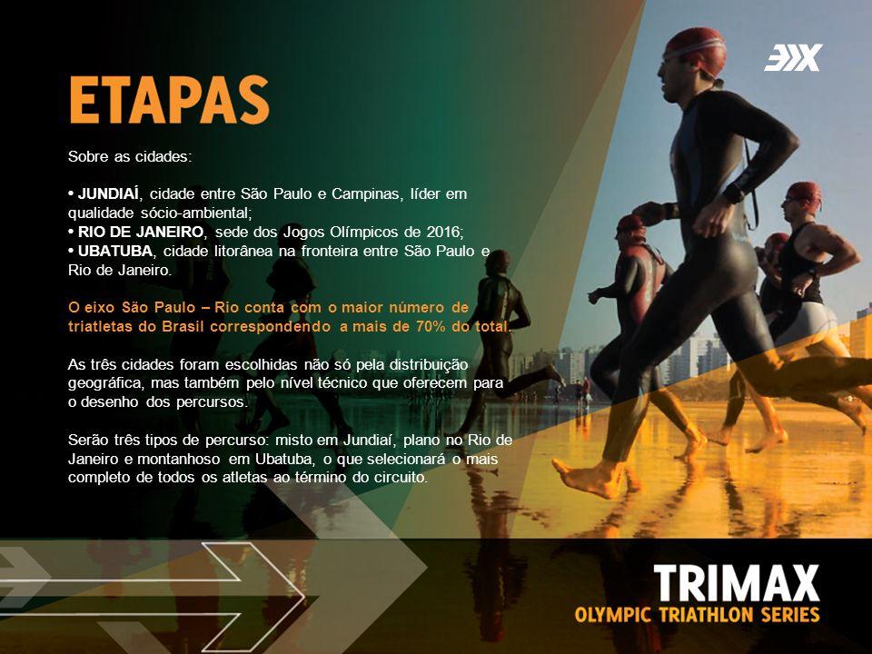 Sobre as cidades: JUNDIAÍ, cidade entre São Paulo e Campinas, líder em qualidade sócio-ambiental; RIO DE JANEIRO, sede dos Jogos Olímpicos de 2016; UBATUBA, cidade litorânea na fronteira entre São Paulo e Rio de Janeiro.