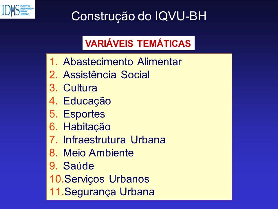 1.Abastecimento Alimentar 2.Assistência Social 3.Cultura 4.Educação 5.Esportes 6.Habitação 7.Infraestrutura Urbana 8.Meio Ambiente 9.Saúde 10.Serviços