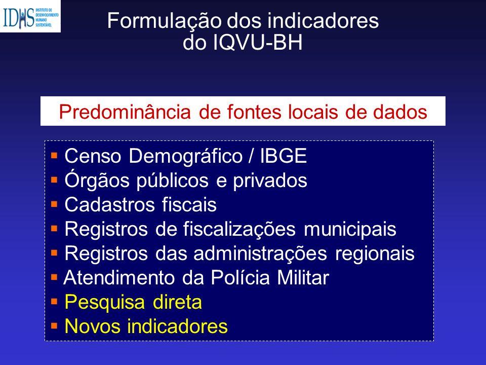 Censo Demográfico / IBGE Órgãos públicos e privados Cadastros fiscais Registros de fiscalizações municipais Registros das administrações regionais Ate