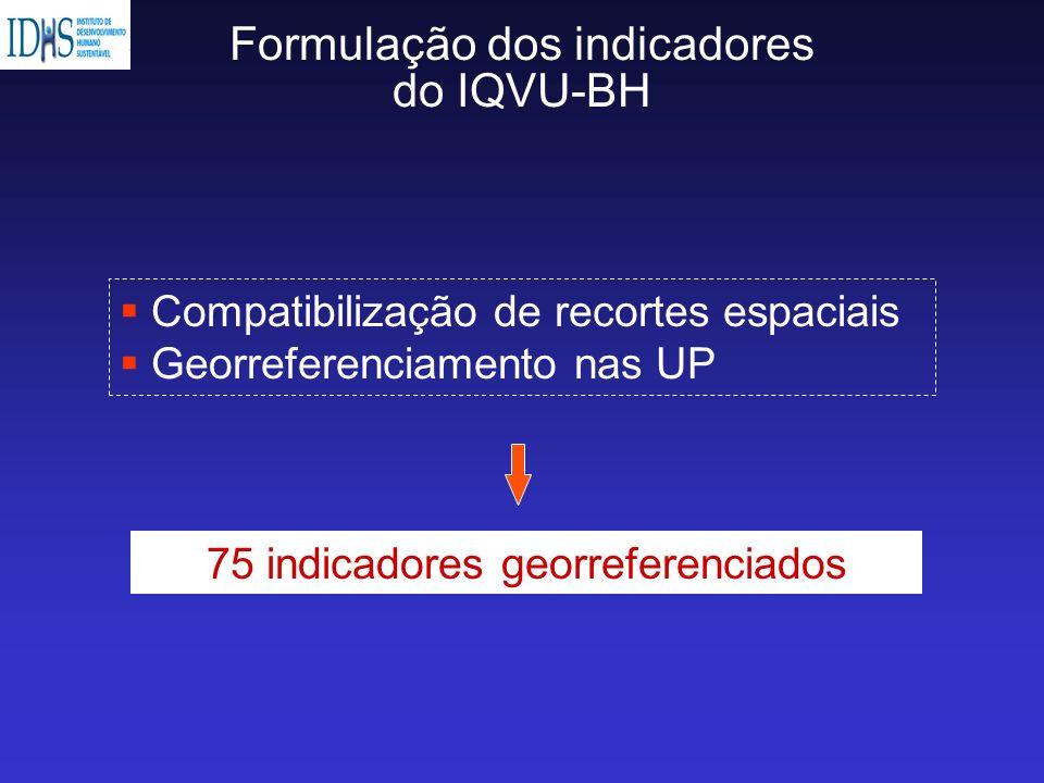 75 indicadores georreferenciados Compatibilização de recortes espaciais Georreferenciamento nas UP Formulação dos indicadores do IQVU-BH