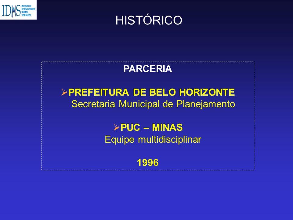 HISTÓRICO PARCERIA PREFEITURA DE BELO HORIZONTE Secretaria Municipal de Planejamento PUC – MINAS Equipe multidisciplinar 1996