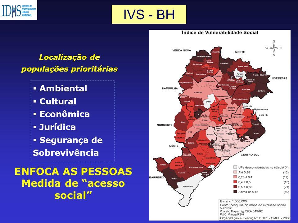 IVS - BH Ambiental Cultural Econômica Jurídica Segurança de Sobrevivência Localização de populações prioritárias ENFOCA AS PESSOAS Medida de acesso so