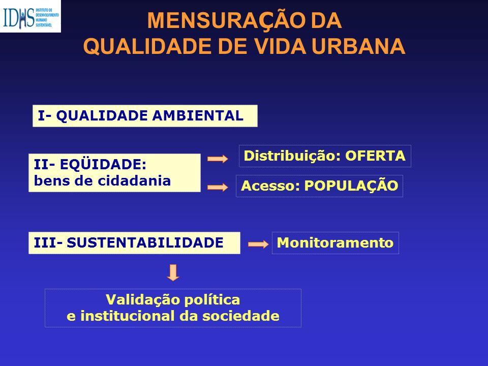 MENSURA Ç ÃO DA QUALIDADE DE VIDA URBANA II- EQÜIDADE: bens de cidadania I- QUALIDADE AMBIENTAL Distribuição: OFERTA Acesso: POPULAÇÃO III- SUSTENTABI