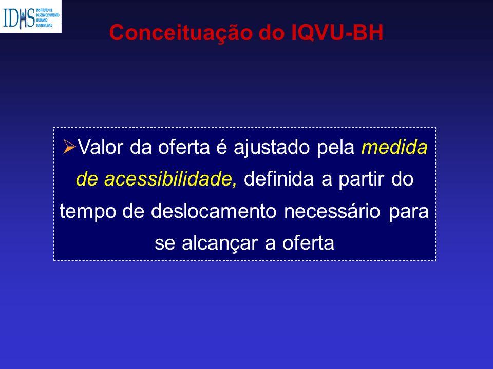 Valor da oferta é ajustado pela medida de acessibilidade, definida a partir do tempo de deslocamento necessário para se alcançar a oferta Conceituação