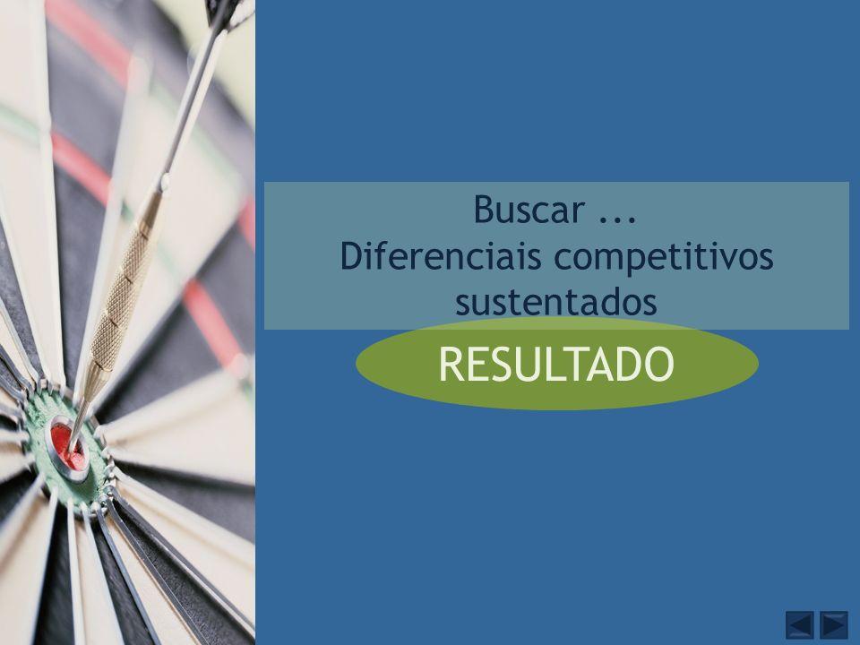 RESULTADO Buscar... Diferenciais competitivos sustentados