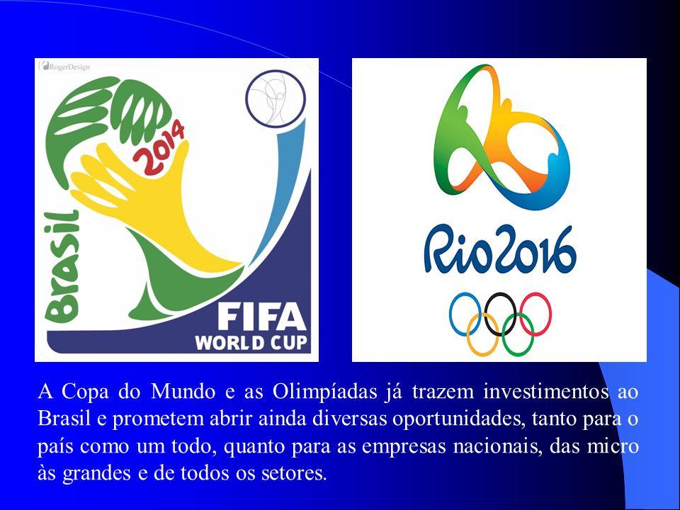 A Copa do Mundo e as Olimpíadas já trazem investimentos ao Brasil e prometem abrir ainda diversas oportunidades, tanto para o país como um todo, quant