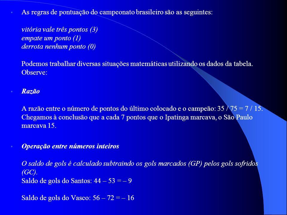 As regras de pontuação do campeonato brasileiro são as seguintes: vitória vale três pontos (3) empate um ponto (1) derrota nenhum ponto (0) Podemos trabalhar diversas situações matemáticas utilizando os dados da tabela.
