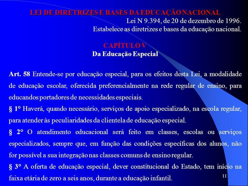 11 LEI DE DIRETRIZES E BASES DA EDUCAÇÃO NACIONAL Lei N 9.394, de 20 de dezembro de 1996. Estabelece as diretrizes e bases da educação nacional. CAPÍT