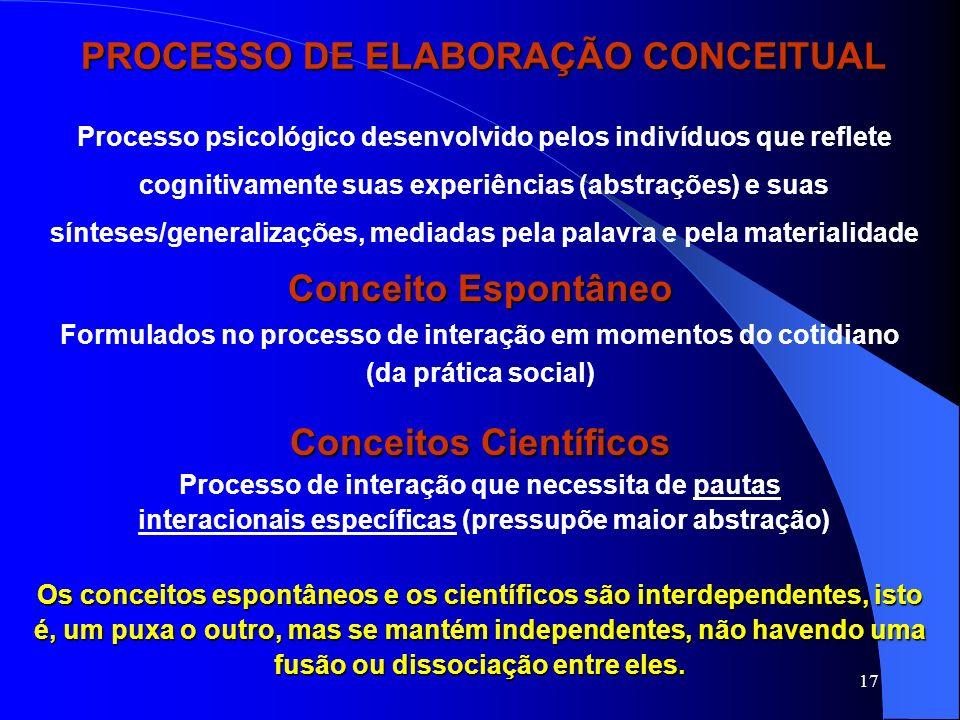 17 PROCESSO DE ELABORAÇÃO CONCEITUAL Processo psicológico desenvolvido pelos indivíduos que reflete cognitivamente suas experiências (abstrações) e su