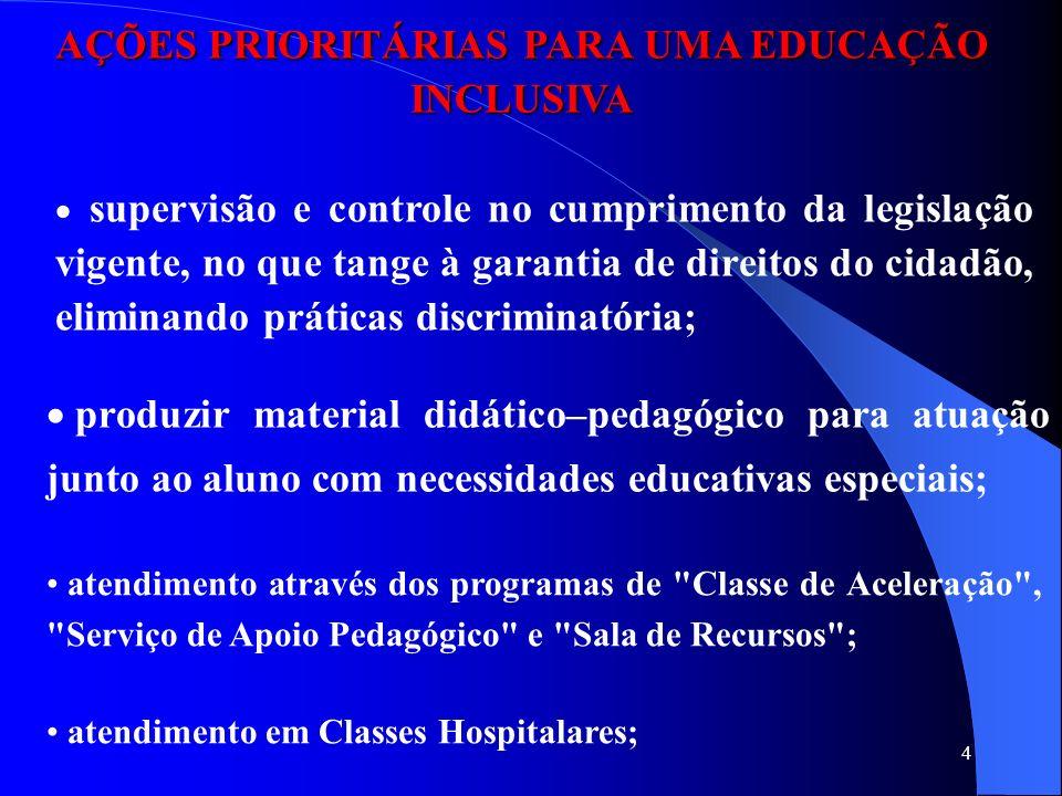 4 AÇÕES PRIORITÁRIAS PARA UMA EDUCAÇÃO INCLUSIVA supervisão e controle no cumprimento da legislação vigente, no que tange à garantia de direitos do ci