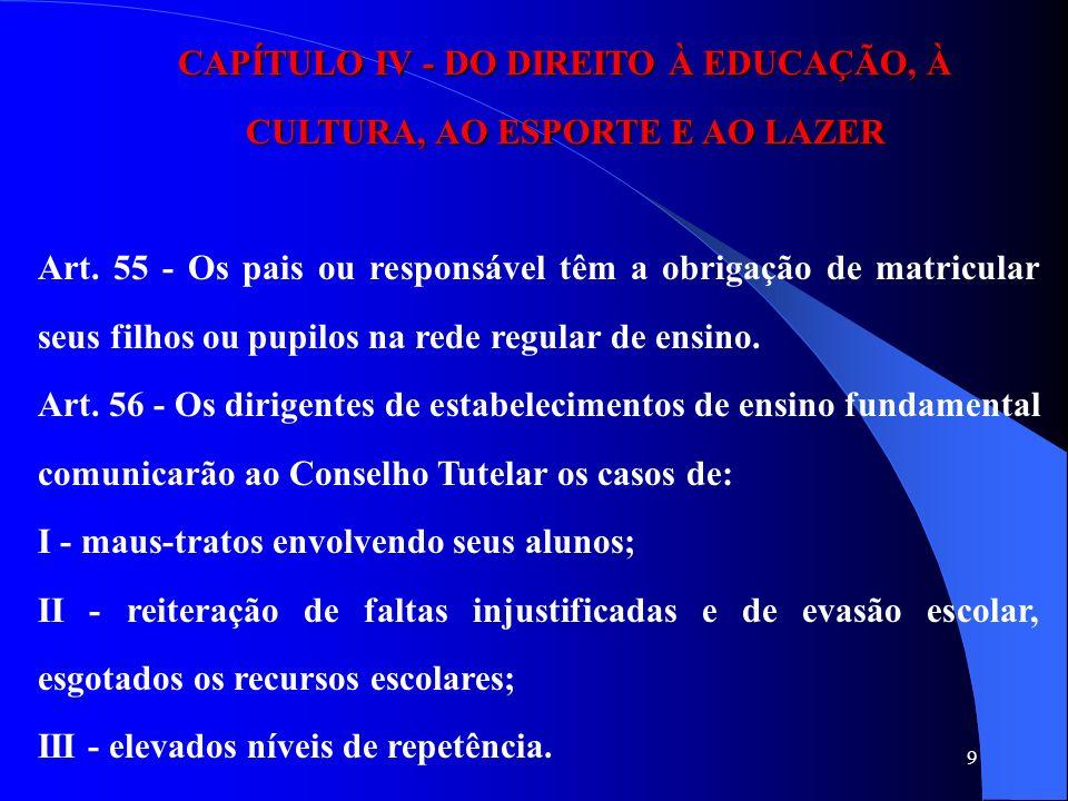9 CAPÍTULO IV - DO DIREITO À EDUCAÇÃO, À CULTURA, AO ESPORTE E AO LAZER Art. 55 - Os pais ou responsável têm a obrigação de matricular seus filhos ou