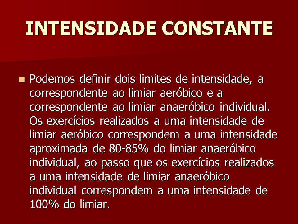 A INTENSIDADE intensidade constante intensidade constante intensidade diferenciada intensidade diferenciada