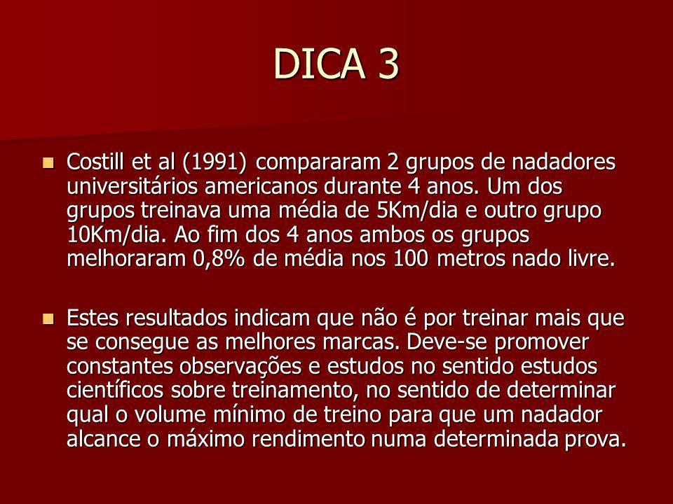 DICA 2 Sugere-se 2 a 3 dias de treinos mais suaves ao longo de um microciclo.
