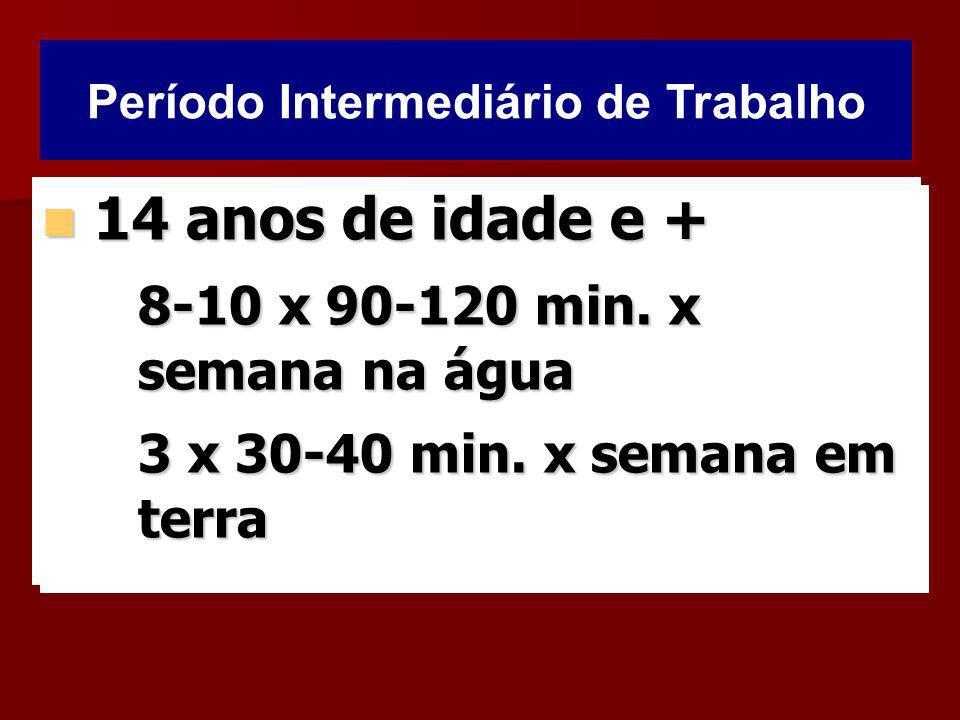 Tubo cirúrugico, halteres (10-15% do peso corporal) medicine balls (3 kg) Tubo cirúrugico, halteres (10-15% do peso corporal) medicine balls (3 kg) Fl