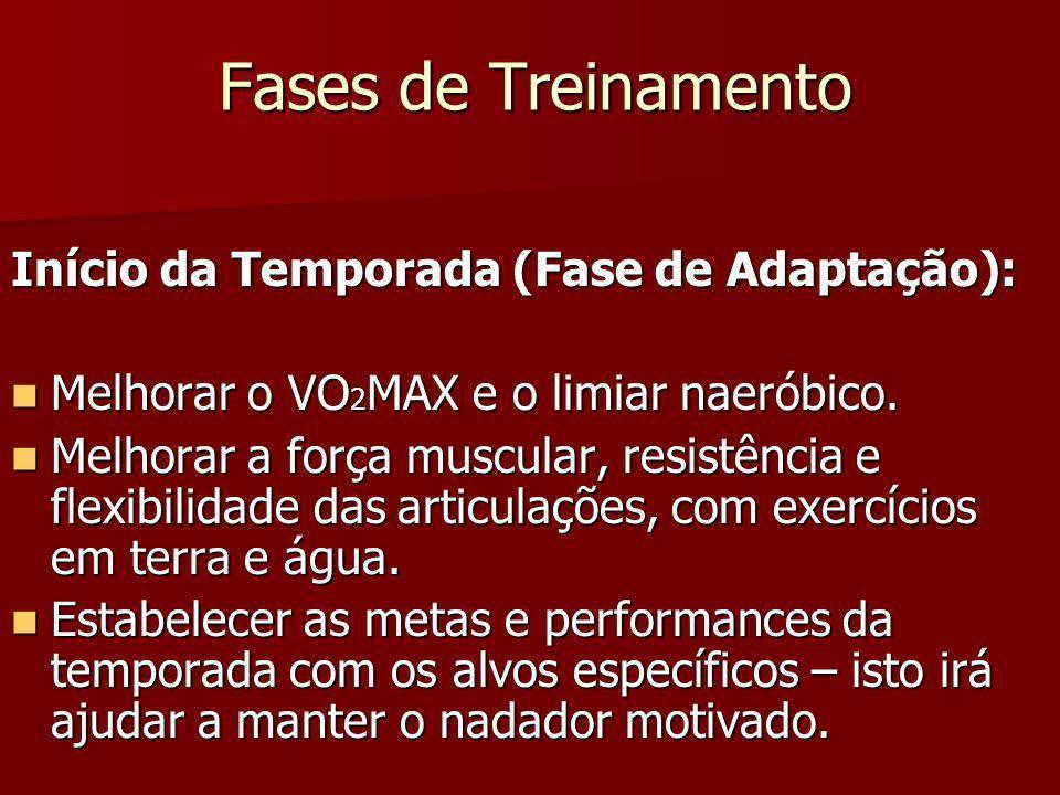 Fases de Treinamento Início da Temporada (Fase de Adaptação): Melhorar o VO 2 MAX e o limiar naeróbico.