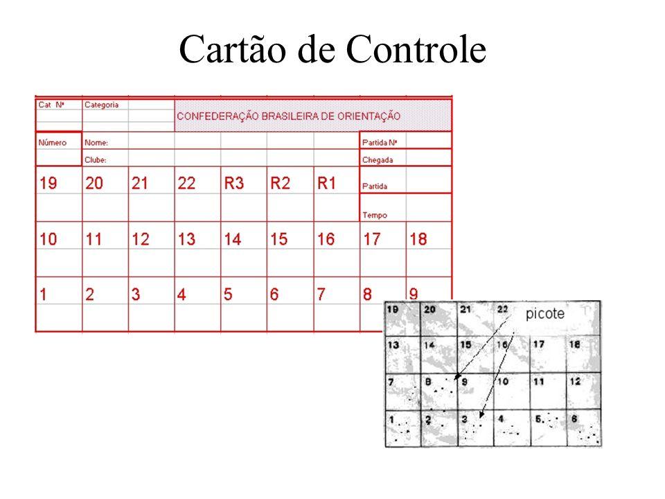 Cartão de Controle