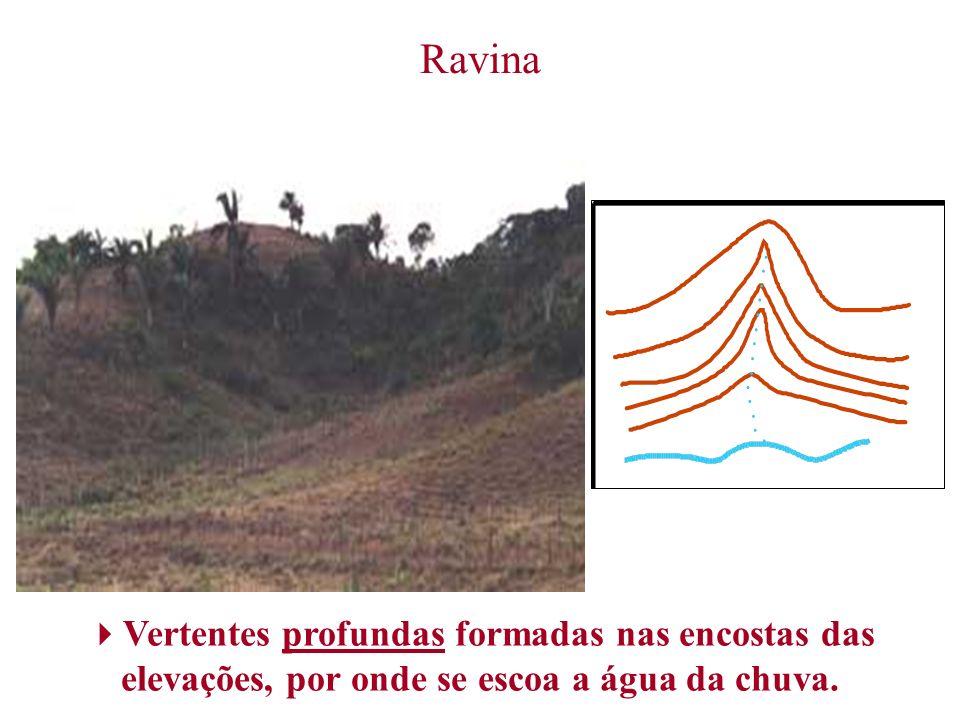 Ravina Vertentes profundas formadas nas encostas das elevações, por onde se escoa a água da chuva.