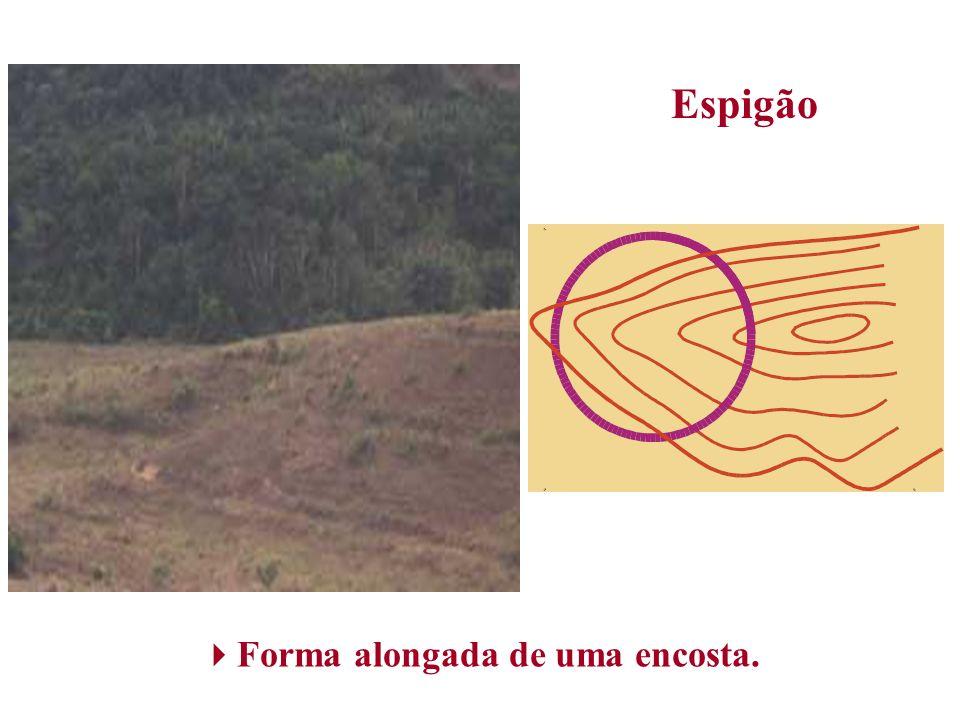 Espigão Forma alongada de uma encosta.