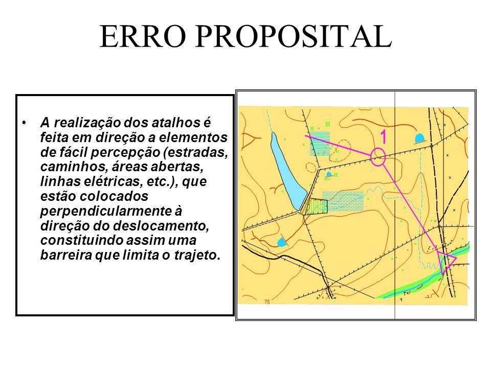 A realização dos atalhos é feita em direção a elementos de fácil percepção (estradas, caminhos, áreas abertas, linhas elétricas, etc.), que estão colo