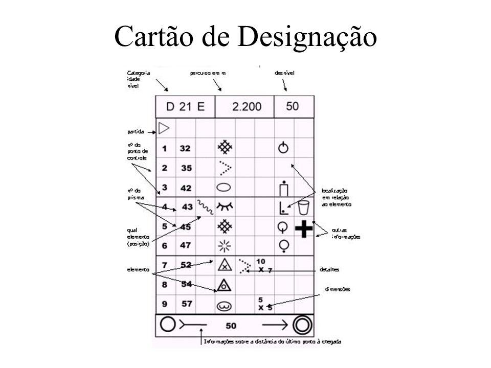 Cartão de Designação