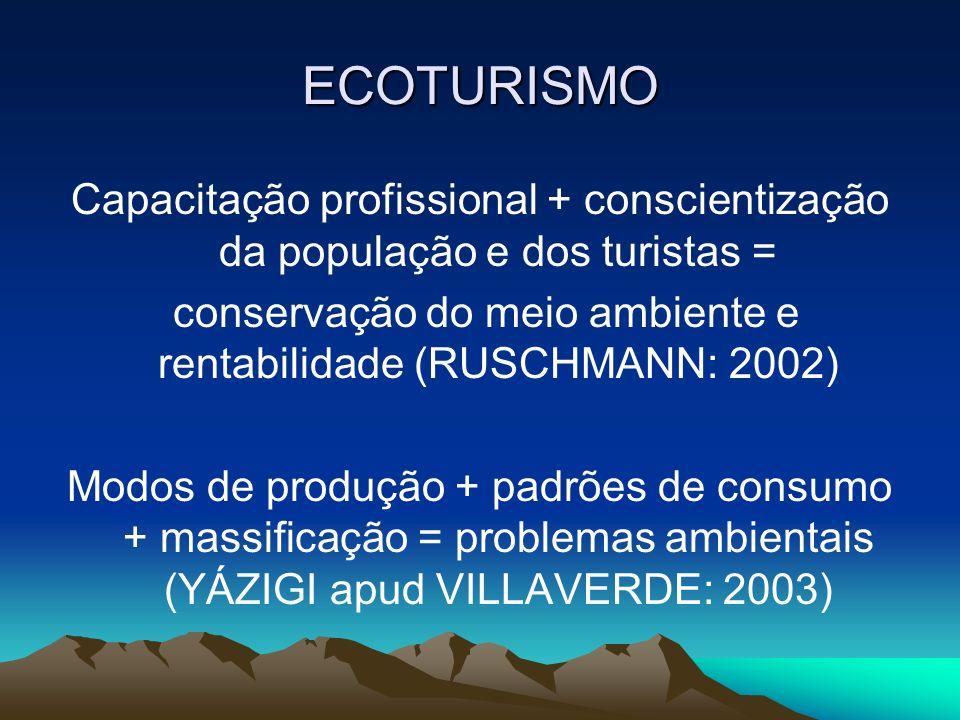 ECOTURISMO Capacitação profissional + conscientização da população e dos turistas = conservação do meio ambiente e rentabilidade (RUSCHMANN: 2002) Mod