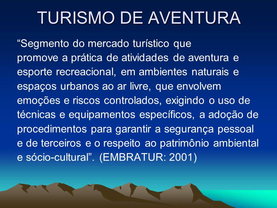 TURISMO DE AVENTURA Segmento do mercado turístico que promove a prática de atividades de aventura e esporte recreacional, em ambientes naturais e espa